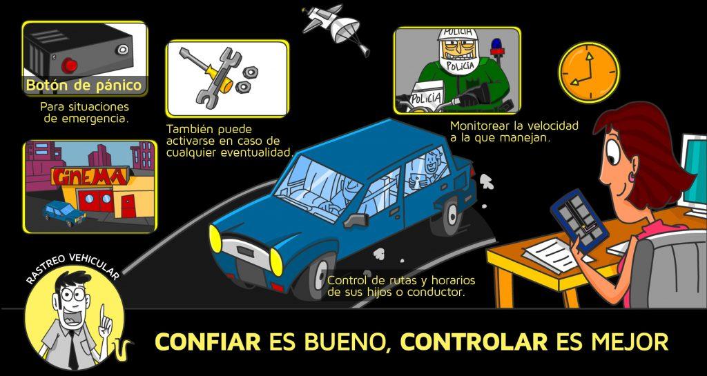 Rastreo satelital de vehículos particulares